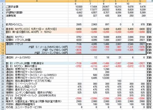 softbank2009-002.jpg